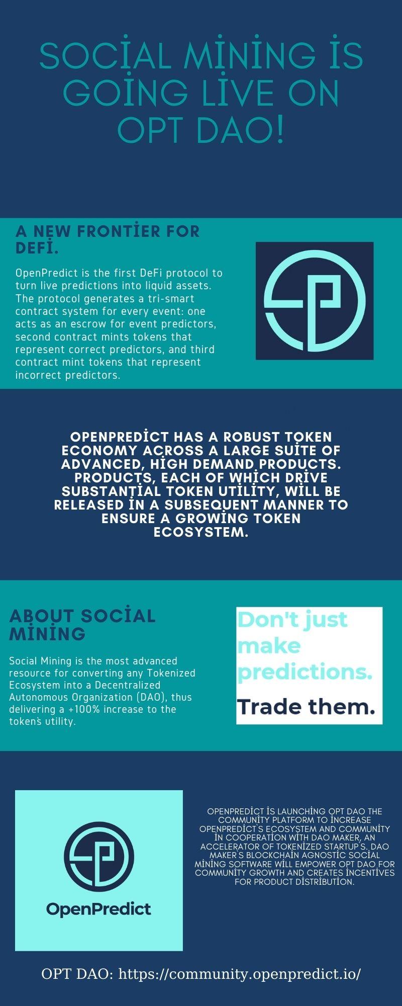 openpredict Infographic