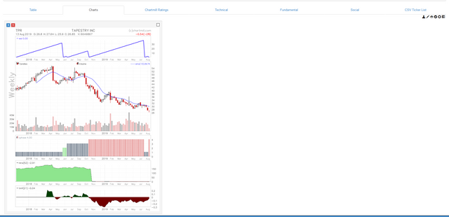 Screenshot-2019-08-13-TAPESTRY-INC-NYSE-TPR