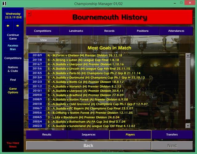 skalidis-most-goals-in-match