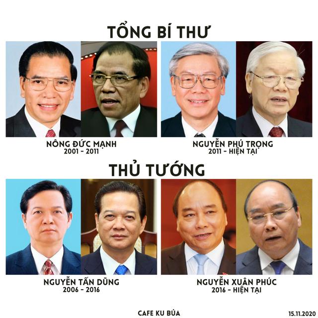 thuTuong