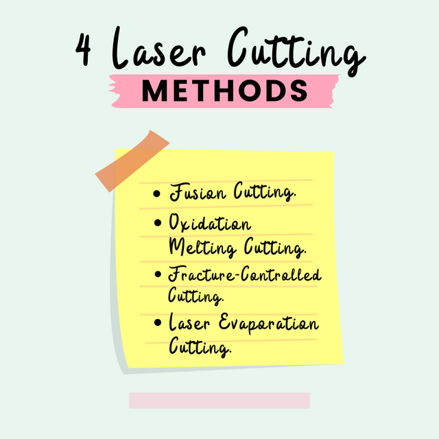 4-Laser-Cutting