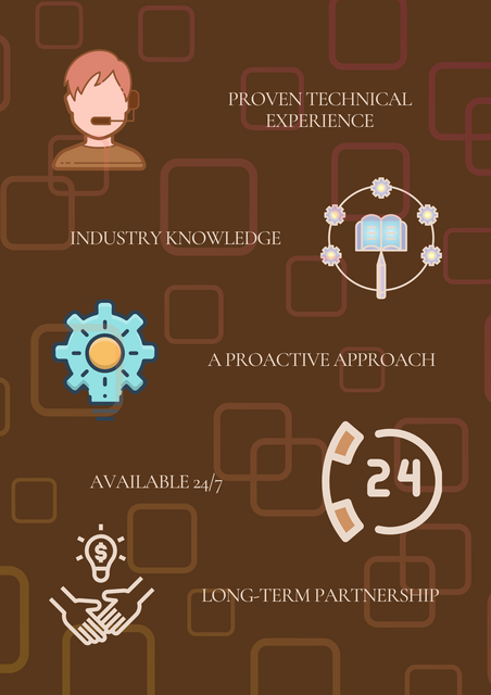 Proven-technical-experience-Industry-knowledge-A-proactive-approach-Available-24-7-Long-term-partner