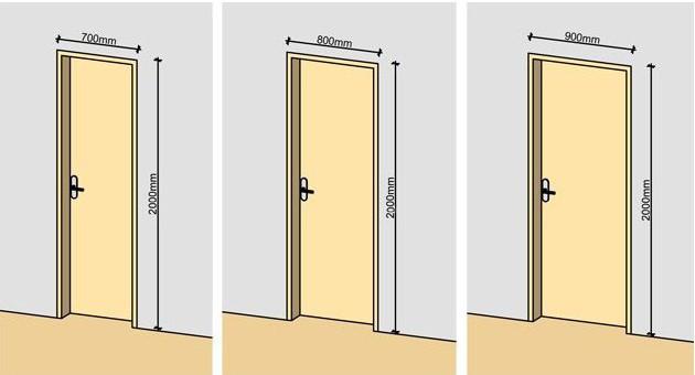 Замер дверного проема межкомнатной двери