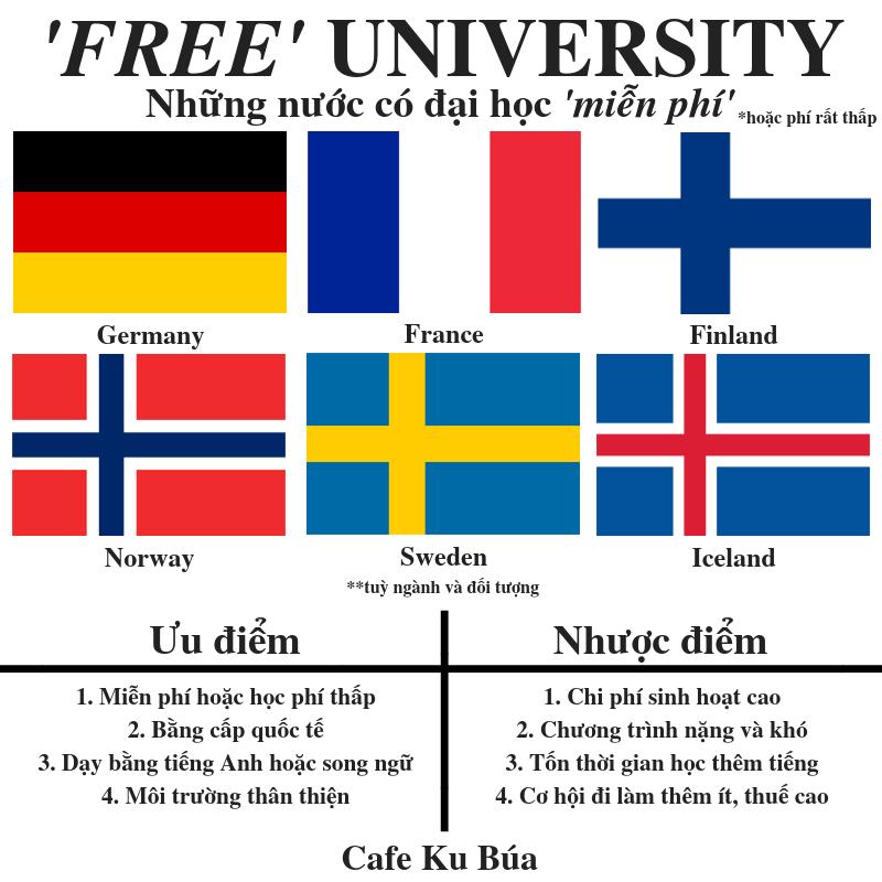 FREE UNIVERSITY – NƯỚC CÓ ĐẠI HỌC MIỄN PHÍ