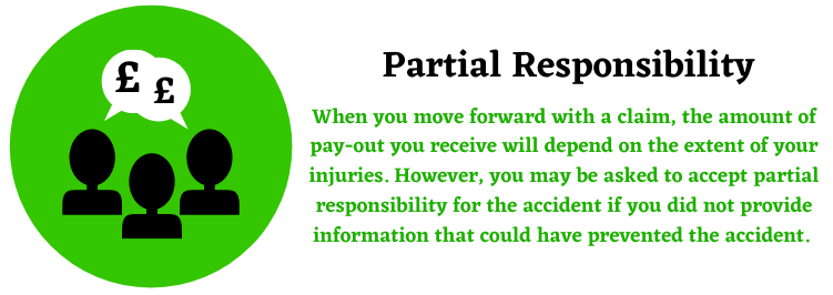 partial responsibility definition