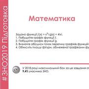 Корисна інформація щодо ЗНО FB-IMG-15582689869894882