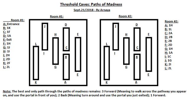 Thresh Caves Paths of Madness
