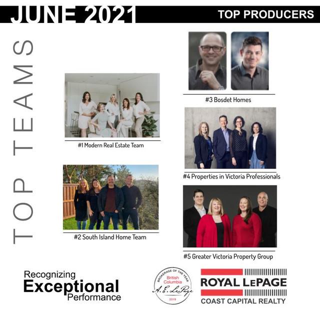 RLP-Top-Producers-Team-June-2021-2