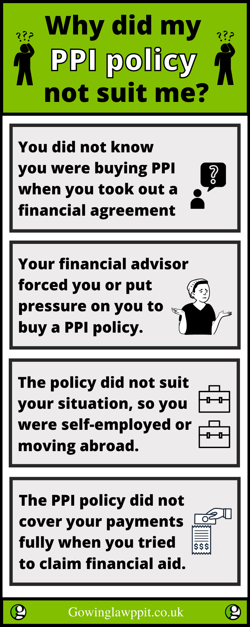 PPI Policy Infographic