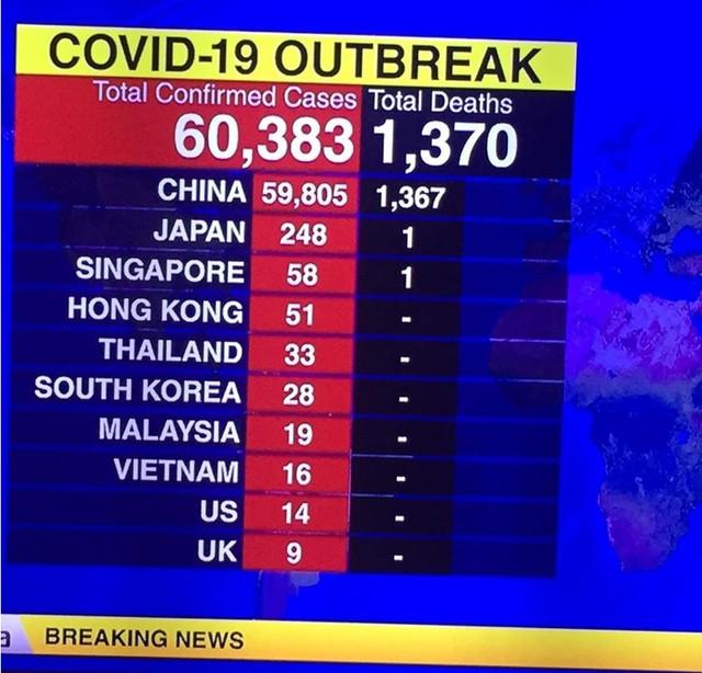 Corona Virus Disease (COVID-19) Updates