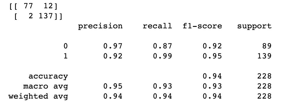Confusion matrix and classification report for SVM