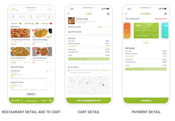 Saas-Monks-Food-Grocery-Store-Delivery-Mobile-App-Presentation-3-2