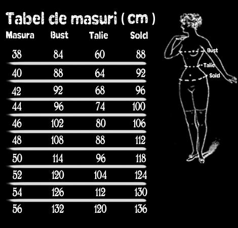 Tabel-de-masuri-oct-2016