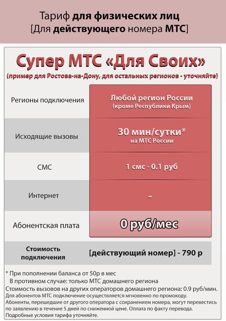 ROSTOV-Tablichka-Super-MTS