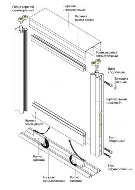 Системы дверей-купе: актуальность конструкции