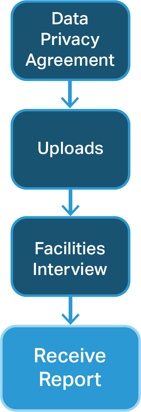 process-diagram-vertical