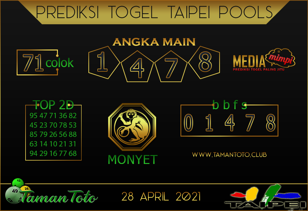 Prediksi Togel TAIPEI TAMAN TOTO 28 APRIL 2021
