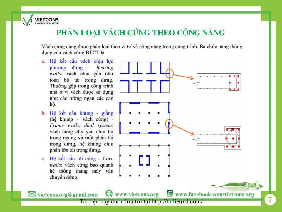 Thiet-ke-vach-loi-nha-cao-tangjpg-Page7