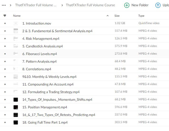 ThatFXTrader Full Volume Course (Total size: 12.84 GB Contains: 2 folders 52 file).jpg