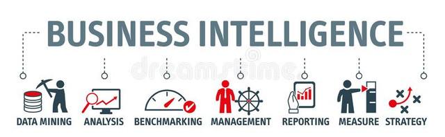 banner-business-intelligence-vector-illustration-concept-comprises-strategies-technologies-used-ente