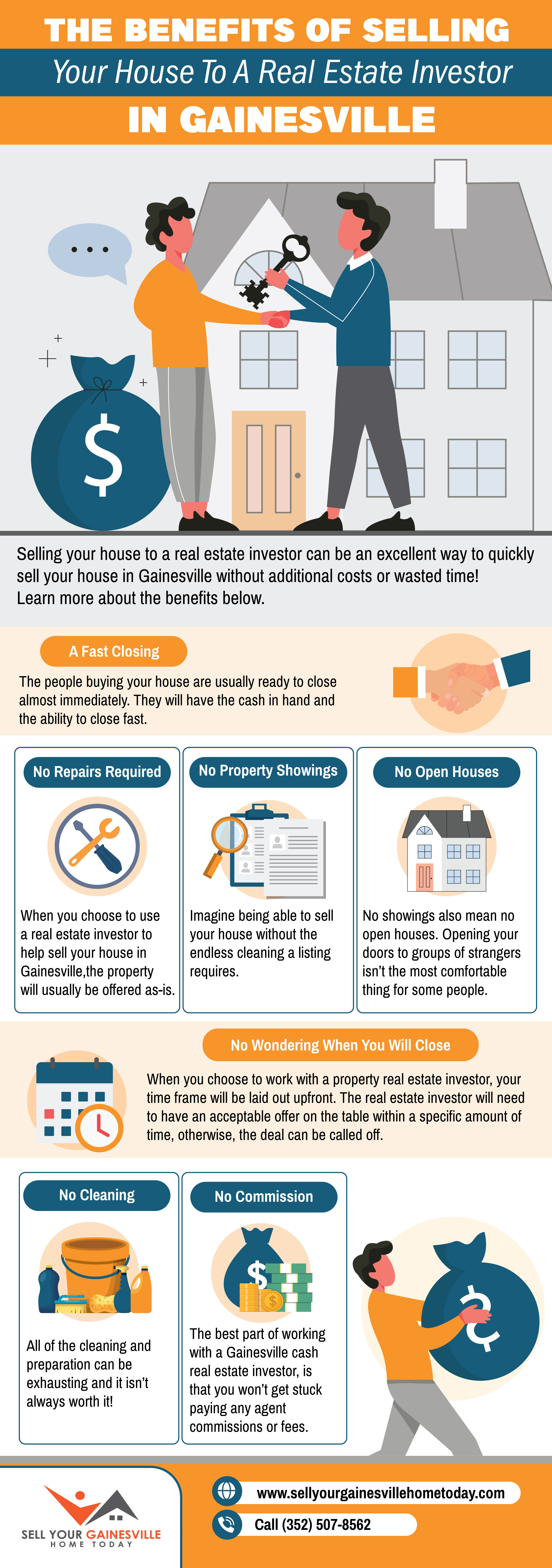 benefits of selling your house to a real estate investor in Gainesville
