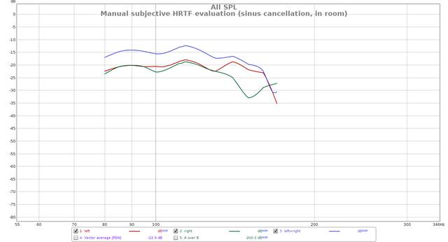 manual-hrtf-estimation-in-room-sinus-cancellation