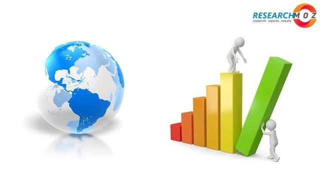CX Management market Research Report