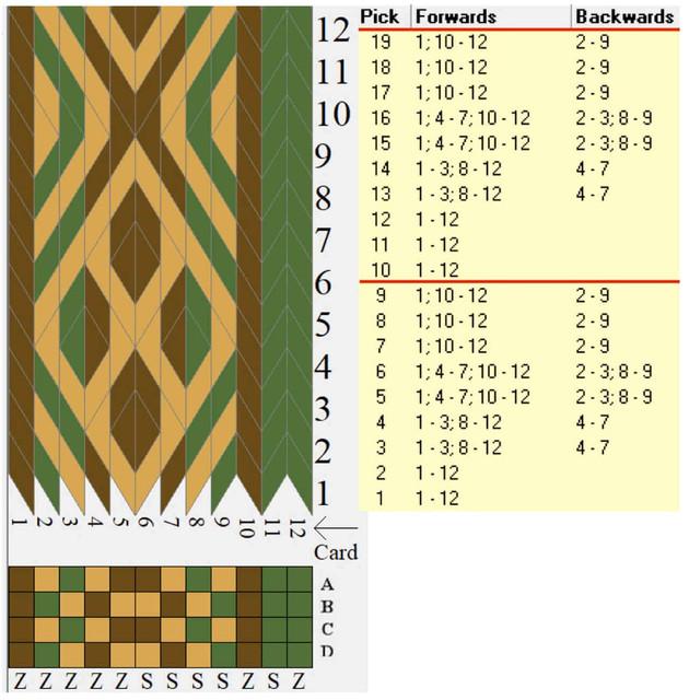 deciphering-tablet-weaving-patterns-02.jpg