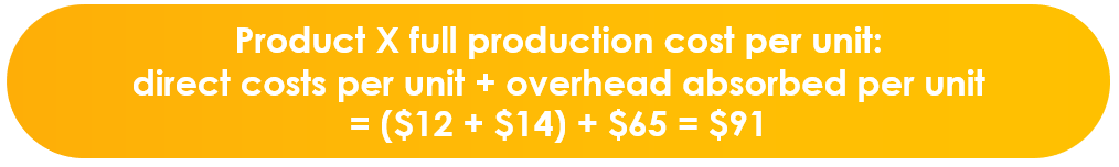 product X full cost