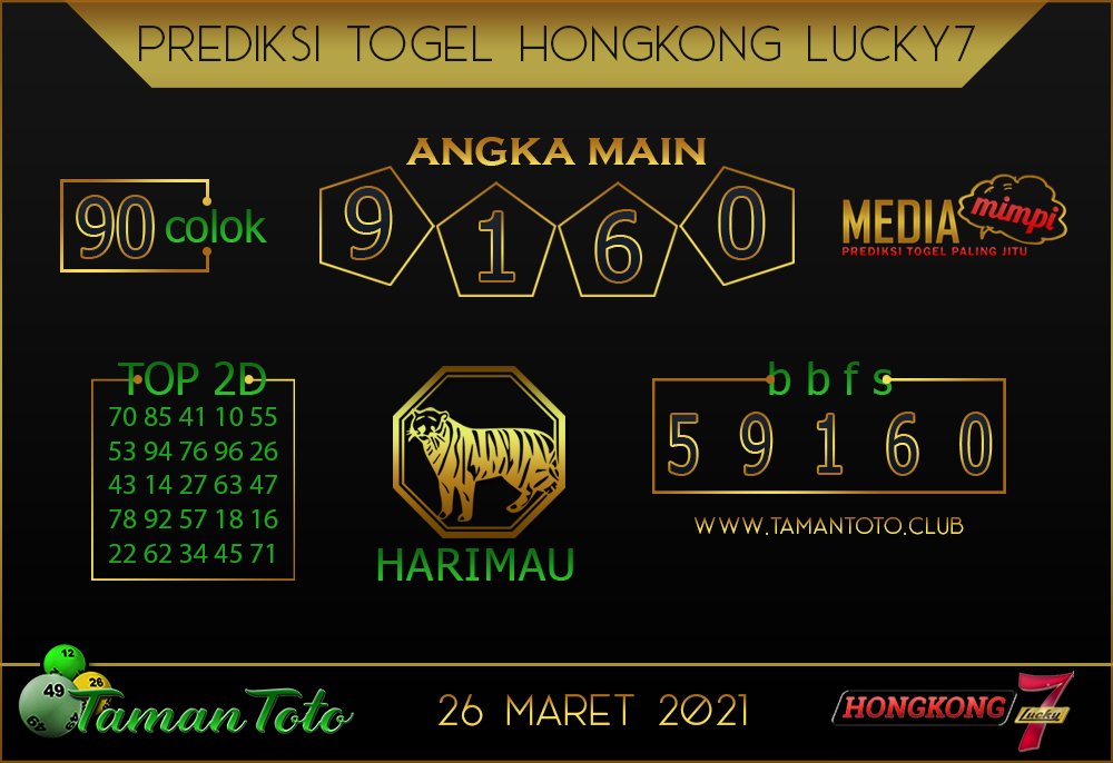 Prediksi Togel HONGKONG LUCKY 7 TAMAN TOTO 27 MARET 2021