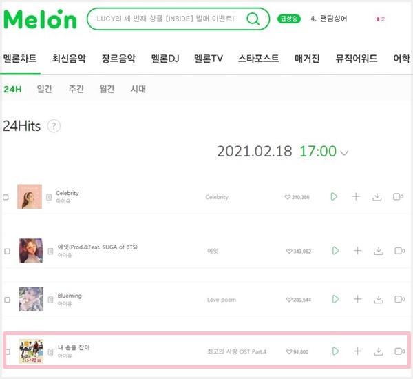 """IU'nun Yazıp Bestelediği İlk Şarkı Olan """"Hold My Hand"""", Yayınlanmasından 10 Yıl Sonra Aniden Müzik Listelerinde Yükseliyor"""