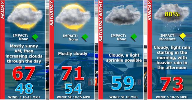 forecast graphic 105 orig