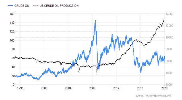 commodity-crude-oil-1