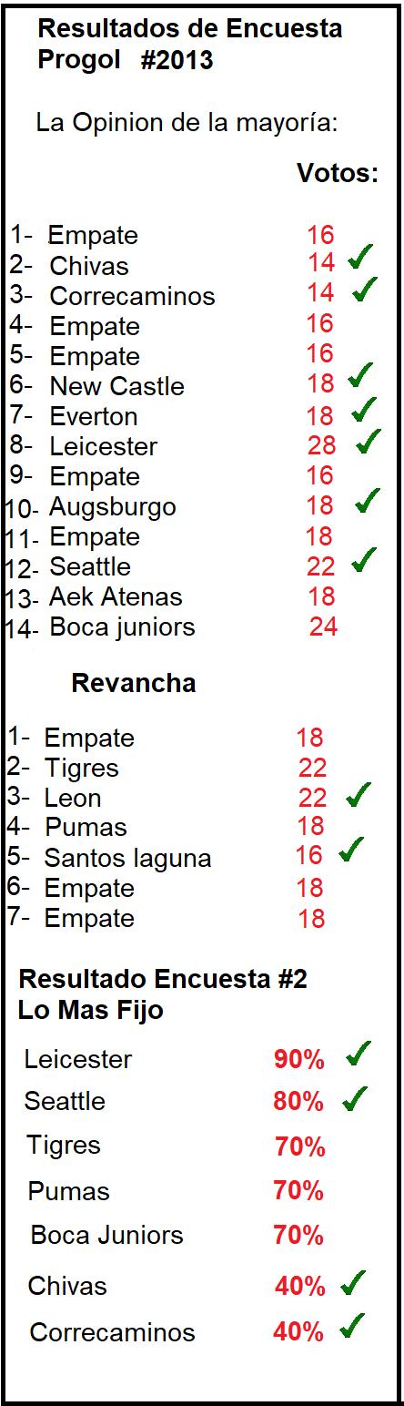 Resultado-Encuesta-Progol-2013