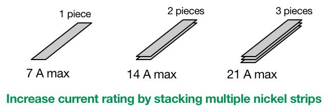 nickel-strip-stacking