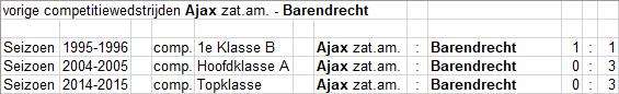 zat-1-1-Barendrecht-thuis