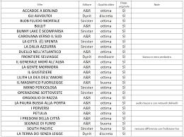 elenco.png