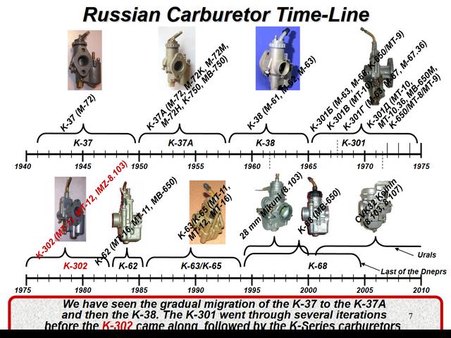 Screenshot-2020-08-24-Power-Point-Presentation-Part-V-6-K-302-Carb-pdf-1