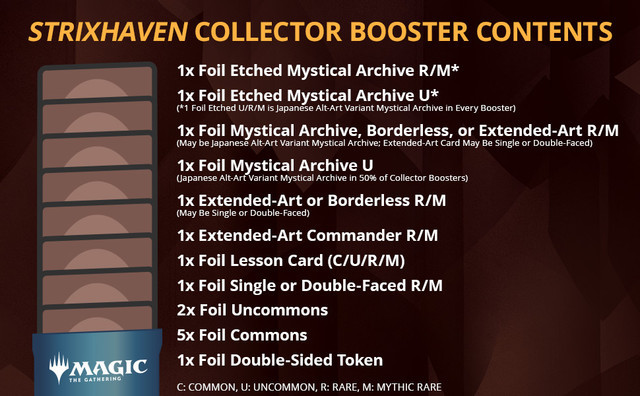 Collectors Pack Contents