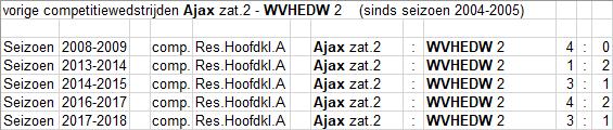 zat-2-23-WVHEDW-2-thuis