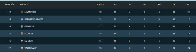 Getafe C.F. - Real Valladolid C.F. Sábado 3 de Enero. 18:30 Clasificacion-jornada-16