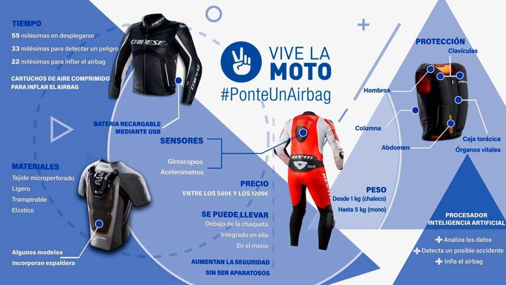 Inforgrafia-Vive-la-Moto-Airbag-Moto