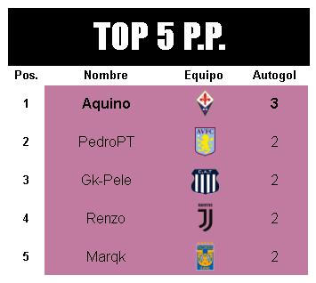 [AICv21] Resumen Final de Ligas (1D & 2D) - Semis de Copa Autogoleador-2-D