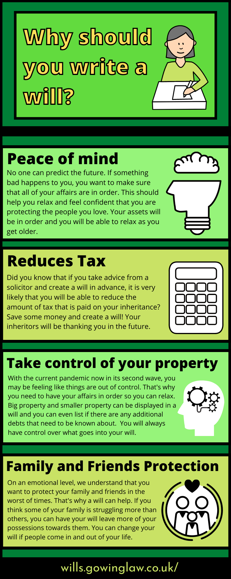 writing a will infographic