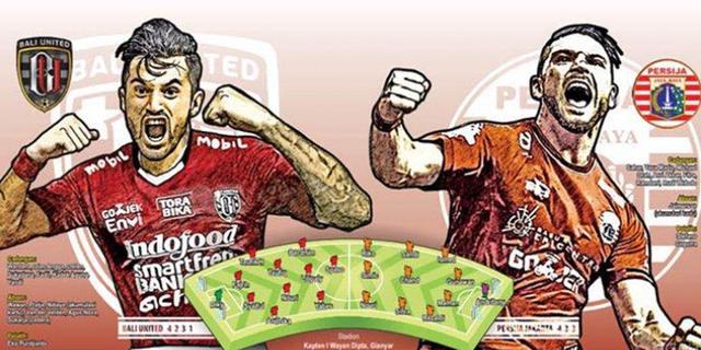 Video Highlights Liga Indonesia Bali United VS Persija 1-2