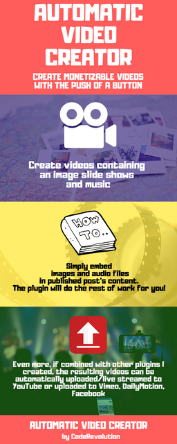 Automatic Video Creator Plugin