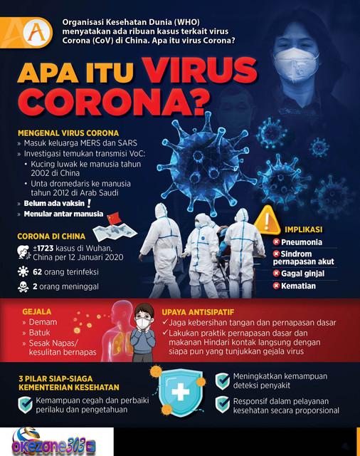 infografis-virus-corona.jpg