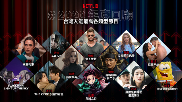Topics tagged under netflix on 紀由屋分享坊 2020-16x9