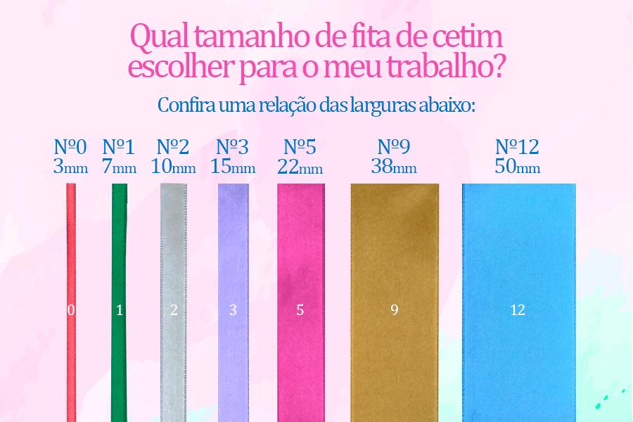 Esquema mostra as diferenças entre larguras das fitas de cetim.