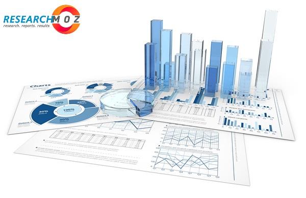 Cannabidiol(CBD) Water Market Research Report